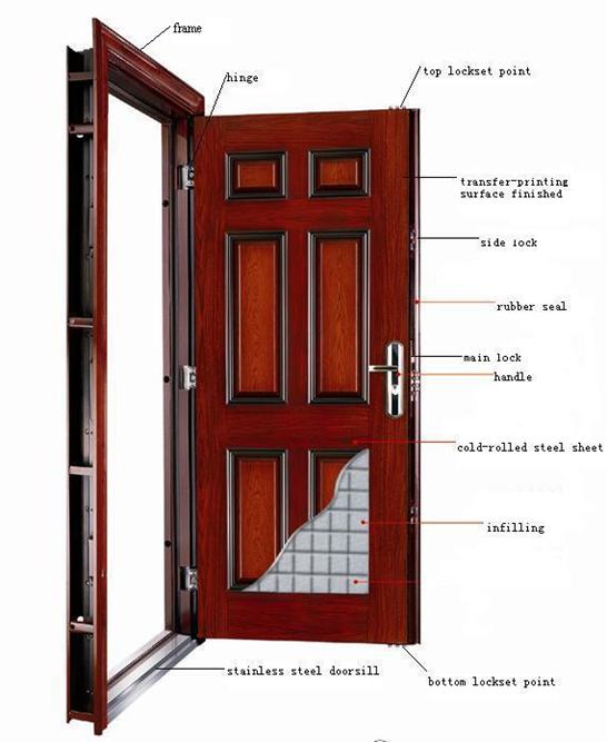 seeyes steel door